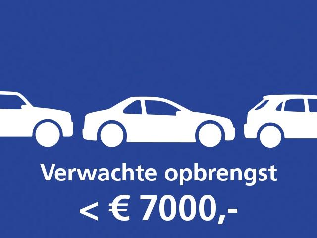 BCA MIX VERWACHTE OPBRENGST < €7000
